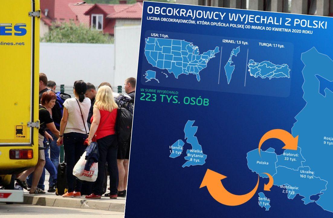 Двух месяцев эпидемии было достаточно. Почти каждый десятый украинец уже в Польше не работает