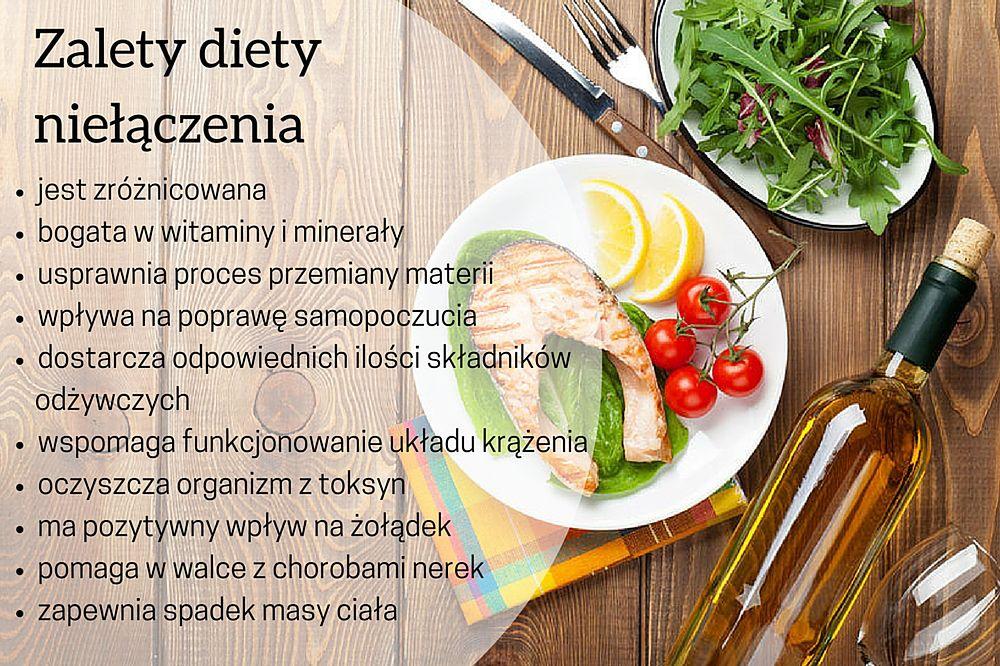 Dieta Nielaczenia Fitness