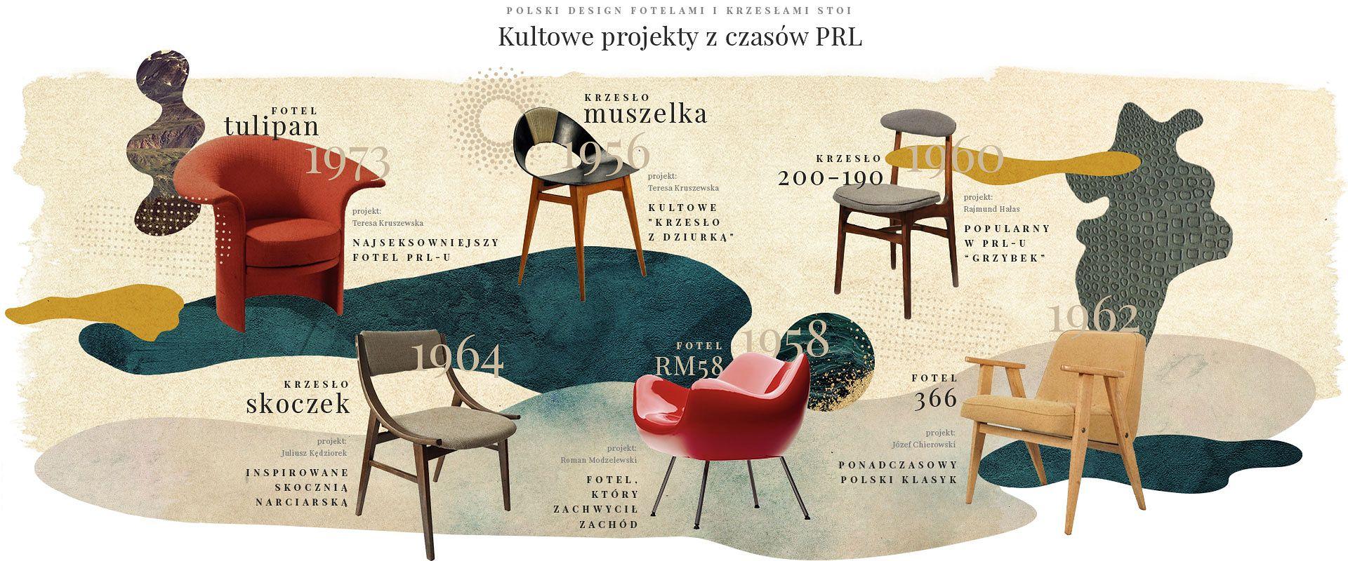 Allegro Szkoła Polskiego Designu Wppl