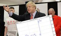 Wybory parlamentarne w Wielkiej Brytanii. Kurs funta wystrzelił w mgnieniu oka