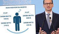 Pechowe 26. urodziny. Młodzi Polacy dostaną szybką lekcję podatków od PiS