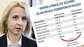 Teresa Czerwińska proponuje młodym 0 PIT. Skorzystają jednak tylko ci, którzy mają etat