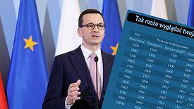 Miliony Polaków będą musiały liczyć się z niższymi pensjami