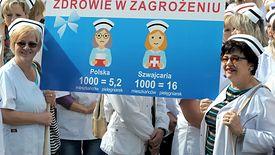 W 2015 na tysiąc pacjentów w Polsce przypadało 5,2 pielęgniarek, dziś niewiele więcej - 5,4.