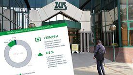 W pierwszych sześciu miesiącach tego roku ZUS przeznaczył na emerytury 114,3 mld zł.