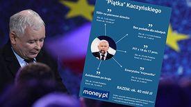 Jarosław Kaczyński w sobotę przedstawił najważniejsze punkty programu PiS przed tegorocznymi wyborami