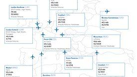 Obecnie Frankfurt, Monachium, Paryż, Londyn, Amsterdam i Doha to najważniejsze porty przesiadkowe dla polskich pasażerów.