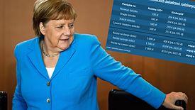 Niemieckie 500+ wzrosło. Na ile pieniędzy mogą liczyć Polacy?
