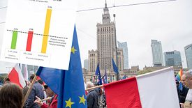 18.05.2019 Warszawa Marsz Polska w Europie Fot. Wojciech Strozyk/REPORTER