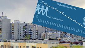 Wszystkie wolne miejsca w miastach są zabudowywane, a mieszkań wciąż brakuje miliony