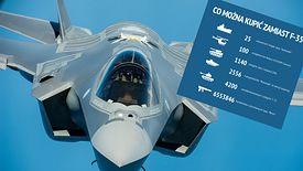 F-35 to bardzo nowoczesna konstrukcja. Ale zdaniem wielu zbyt droga i ciągle niedopracowana