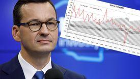 Po okresie stabilizacji dług publiczny znacząco wzrośnie.