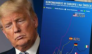 Koronawirus na świecie. USA już ma najwięcej zachorowań i problemy gospodarcze tuż za rogiem