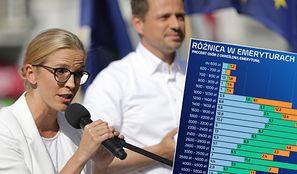 """Trzaskowski: 200 zł dla kobiet na emeryturze. Koszt? Porównywalny do """"Rodzina 500+"""""""