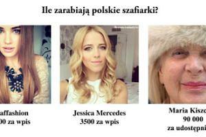 Ile zarabiają polskie szafiarki?