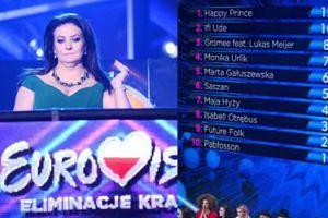"""Eurowizja 2019: preselekcje wydłużone! """"Do TVP wpłynęło bardzo dużo propozycji"""""""