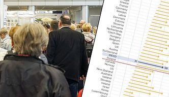70 seniorów na każdą setkę pracujących. Tak wygląda przyszłość Polski