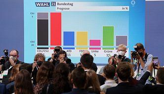 Wybory w Niemczech. Zaskakujący remis w exit poll