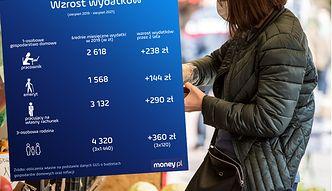 Wzrost cen daje po kieszeniach. Tak rosną średnie wydatki
