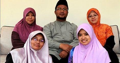 Kojarzenie poligamii