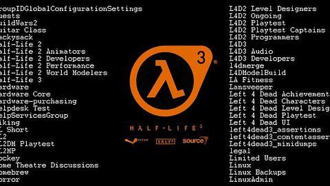 Valve ma naprawdę długą listę projektów, a na niej Half-Life 3, Left 4 Dead 3