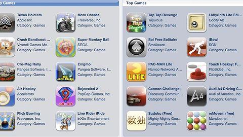 Najlepiej sprzedające się gry na iPhone/iPod Touch to...