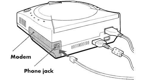 XX1 - Sen nadal trwa: Dreamcast w sieci kiedyś i dziś
