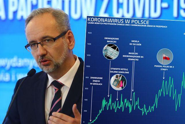 Minister Zdrowia Adam Niedzielski zmienia obostrzenia w części powiatów