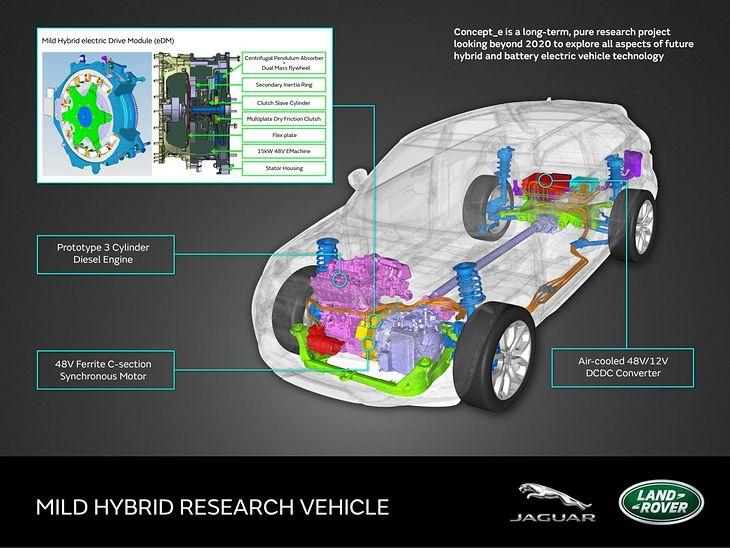 circuit diagram 12v car battery charger land rover szykuje si   podboju segmentu hybryd i  land rover szykuje si   podboju segmentu hybryd i