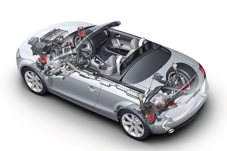 Sprzęgło Haldex IV zastosowano m.in. w Audi TT drugiej generacji