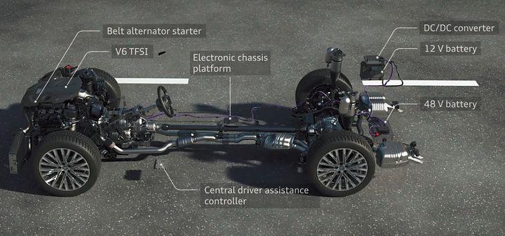 Układ MHEV firmy Audi to tzw. mikrohybryda, ale służy do czegoś zupełnie innego niż w innych markach.