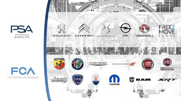 Bogate portfolio marek składa się na czwartą motoryzacyjną siłę na świecie.