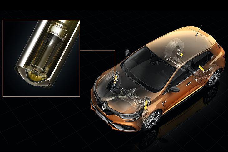 Renault zastosowało ten system w samochodzie sportowym, ale jego przyszłość to przede wszystkim SUV-y.