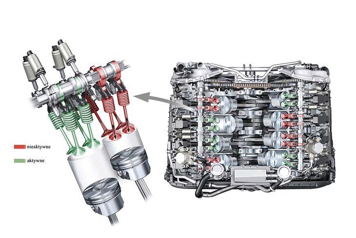 Układ odłączania cylindrów jest coraz częściej spotykany w autach z dużymi silnikami