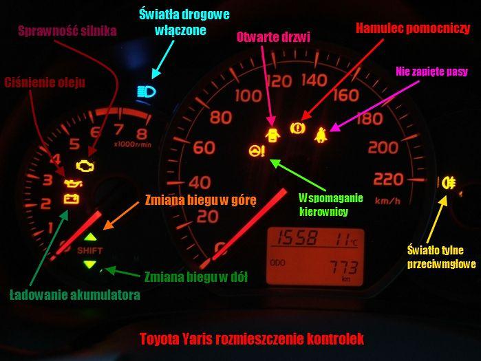 Podstawowe Kontrolki W Samochodzie Jak Je Rozszyfrować Poradnik Autokult Pl