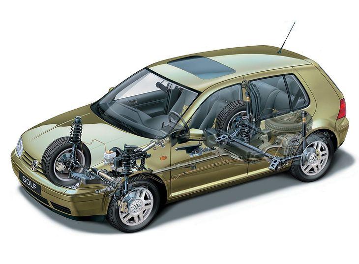 Bardzo dobry Awarie i problemy: VW Golf IV | Autokult.pl VX86