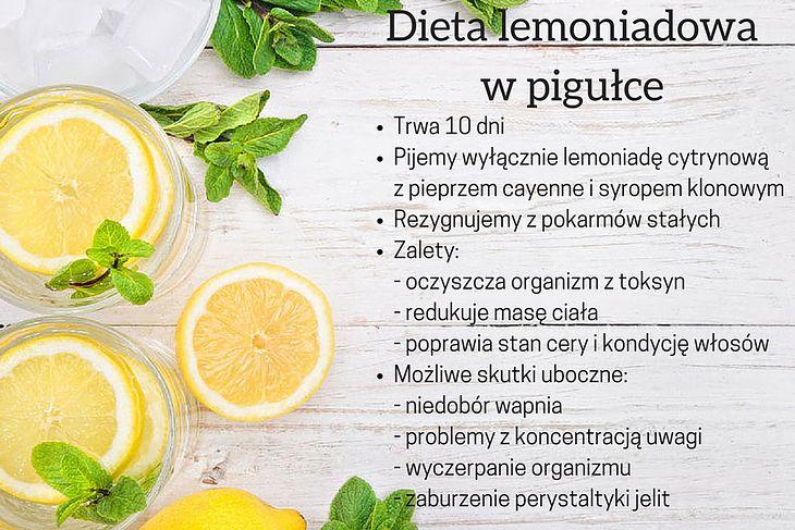 Podstawowe zasady diety lemoniadowej | Fitness