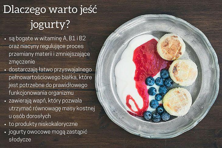 Dieta Jogurtowa Fitness