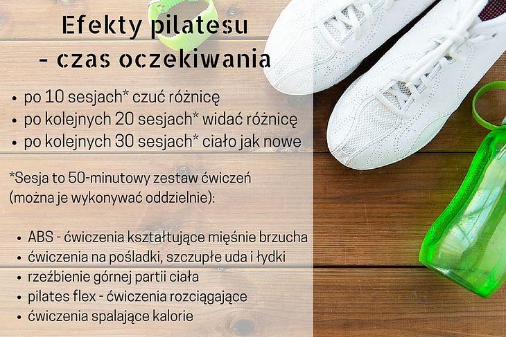 Znalezione obrazy dla zapytania pilates