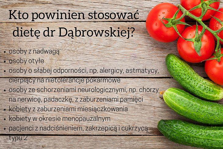 dieta m.dabrowskiej