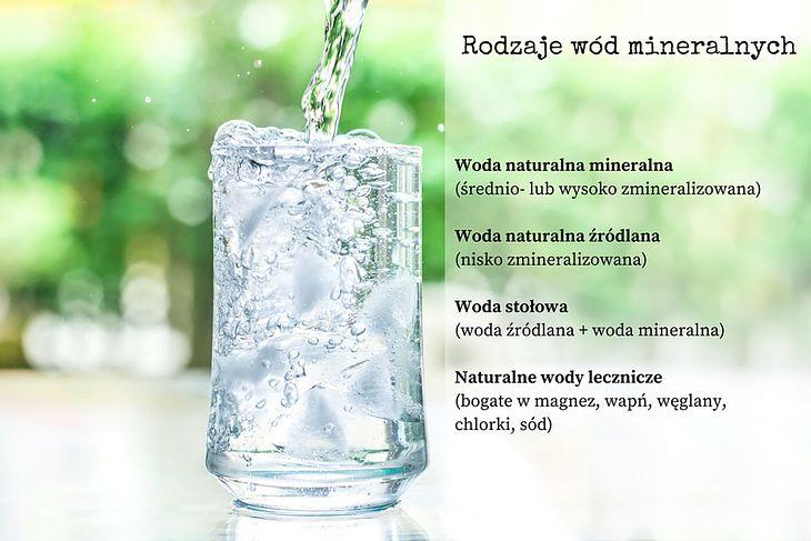 Rodzaje wód mineralnych