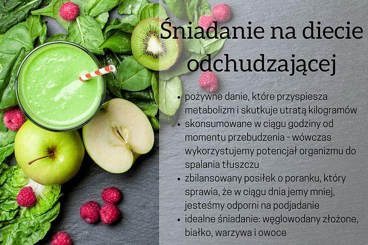 Owocowe Sniadanie Ktore Pomaga Schudnac Fitness