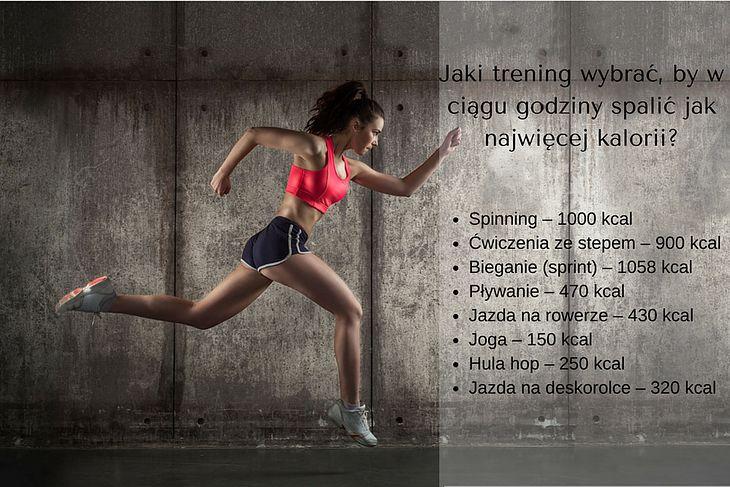 Rodzaje aktywności a ilość spalanych kalorii