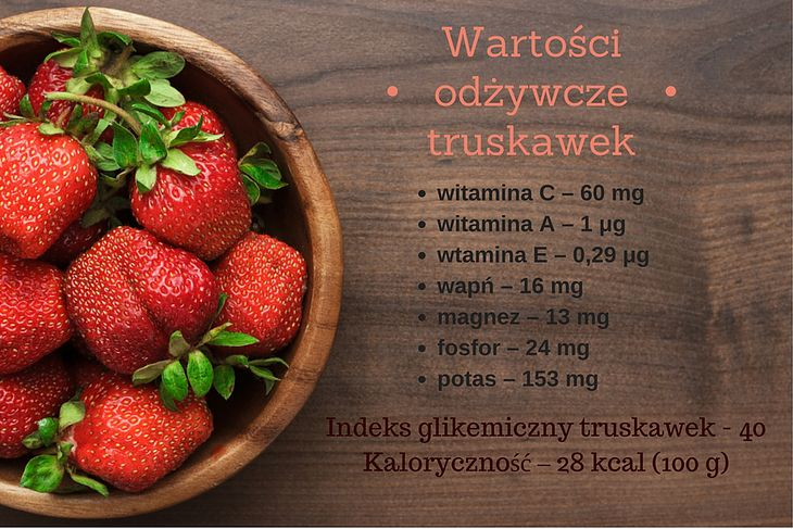 Właściwości odżywcze truskawek