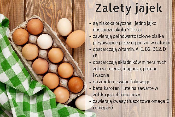 dieta z jajek