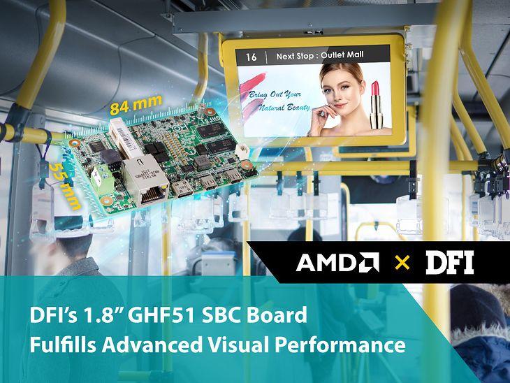 Płyta wielkości Raspberry Pi z procesorem AMD Ryzen Embedded