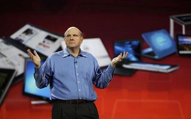 Co przynosi firmie największe dochody?