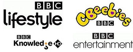 Nowe kanały BBC w n
