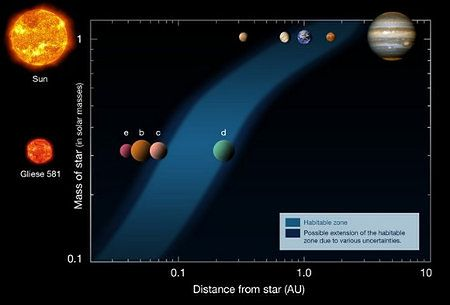 earthlike-planet-2
