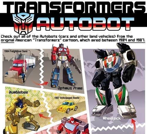 Original Transformers